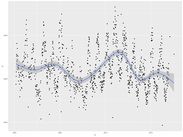 Blog - Spatial Analytics - 3rd Post - Figure 2.png