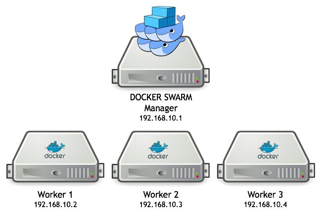 docker-cluster-v2.png