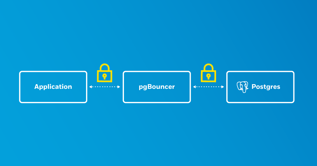 Secure pgBouncer and PostgreSQL on Kubernetes with TLS