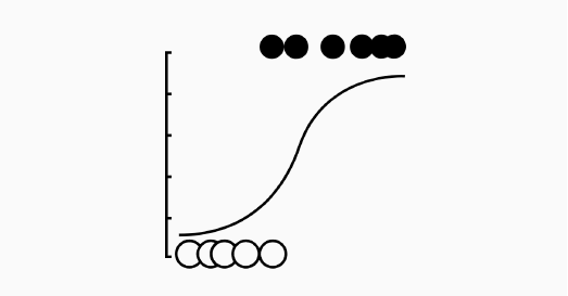 Using R in Postgres for Logistic Regression Modeling
