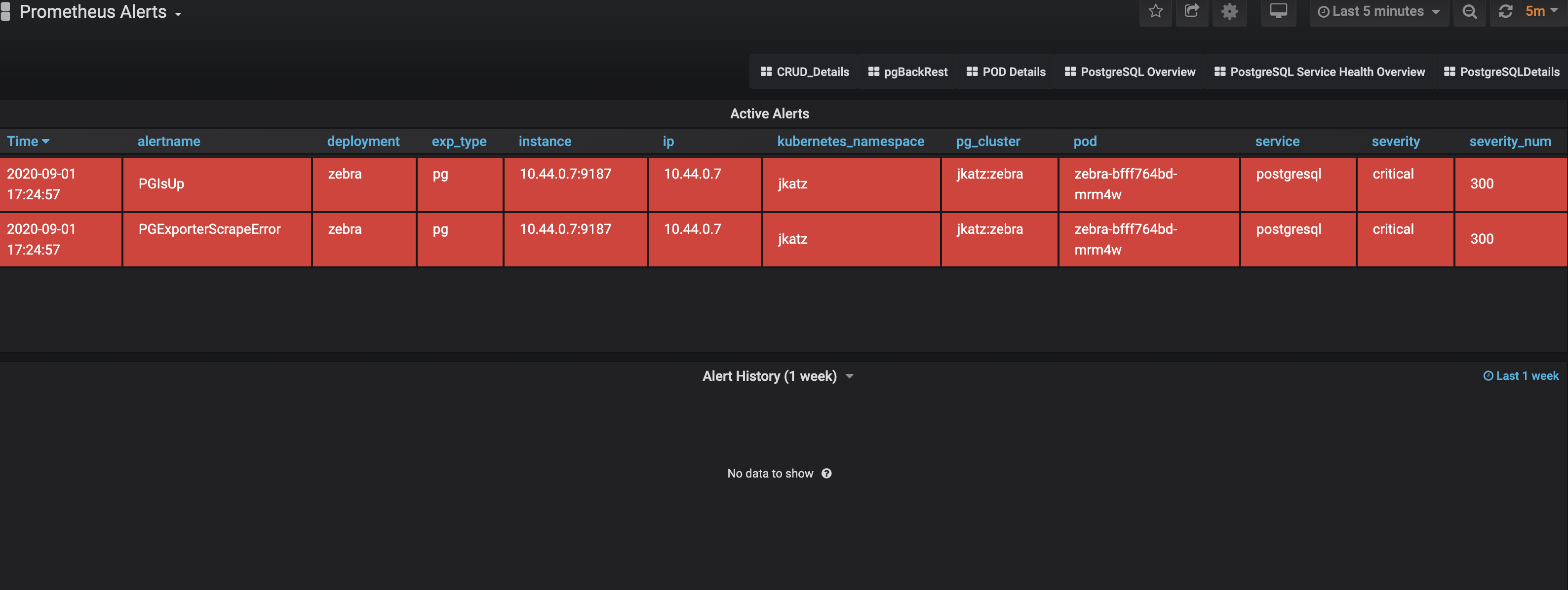 postgresql-monitoring-alerts